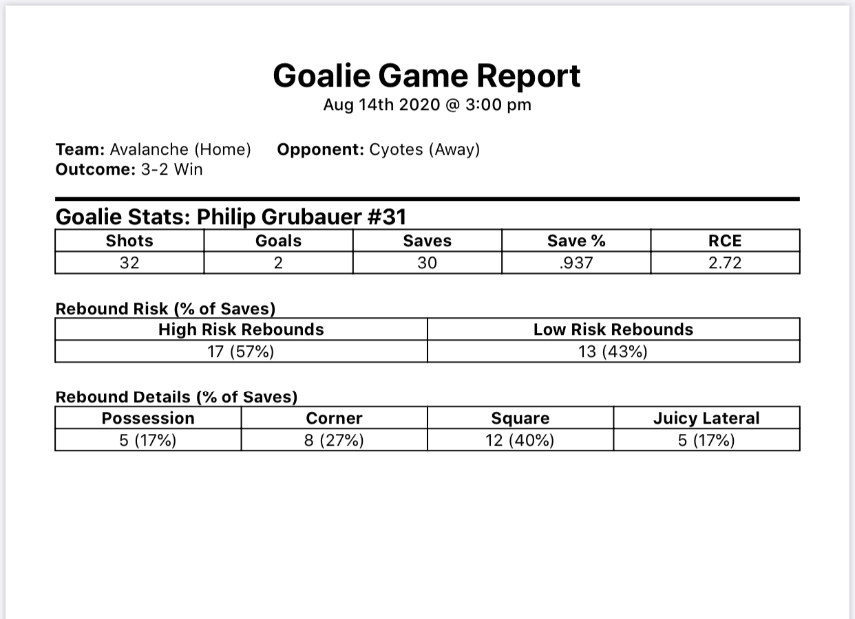 Game Report 1 Goalie